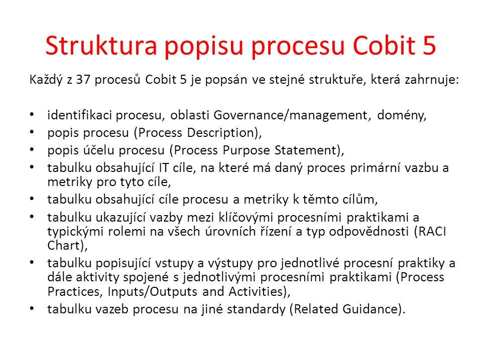Struktura popisu procesu Cobit 5 Každý z 37 procesů Cobit 5 je popsán ve stejné struktuře, která zahrnuje: identifikaci procesu, oblasti Governance/management, domény, popis procesu (Process Description), popis účelu procesu (Process Purpose Statement), tabulku obsahující IT cíle, na které má daný proces primární vazbu a metriky pro tyto cíle, tabulku obsahující cíle procesu a metriky k těmto cílům, tabulku ukazující vazby mezi klíčovými procesními praktikami a typickými rolemi na všech úrovních řízení a typ odpovědnosti (RACI Chart), tabulku popisující vstupy a výstupy pro jednotlivé procesní praktiky a dále aktivity spojené s jednotlivými procesními praktikami (Process Practices, Inputs/Outputs and Activities), tabulku vazeb procesu na jiné standardy (Related Guidance).