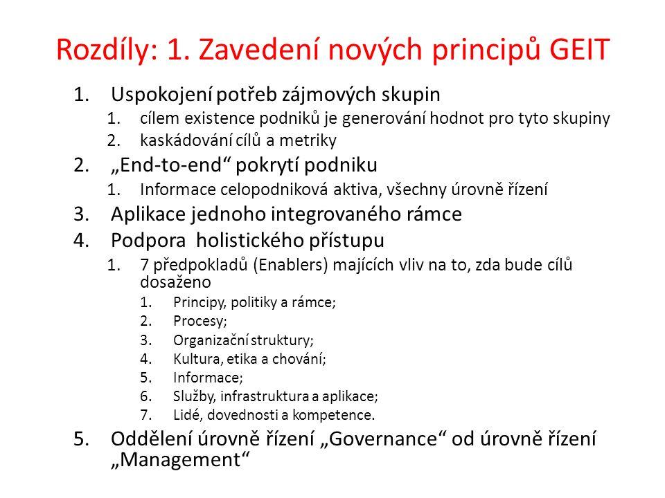 Rozdíly: 1. Zavedení nových principů GEIT 1.Uspokojení potřeb zájmových skupin 1.cílem existence podniků je generování hodnot pro tyto skupiny 2.kaská