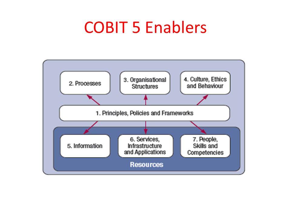 COBIT 5 Enablers
