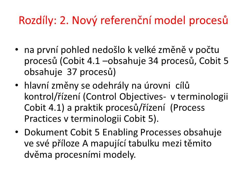 Rozdíly: 2. Nový referenční model procesů na první pohled nedošlo k velké změně v počtu procesů (Cobit 4.1 –obsahuje 34 procesů, Cobit 5 obsahuje 37 p