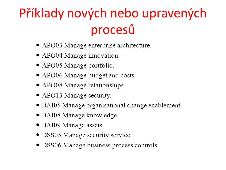 Příklady nových nebo upravených procesů APO03 Manage enterprise architecture. APO04 Manage innovation. APO05 Manage portfolio. APO06 Manage budget and