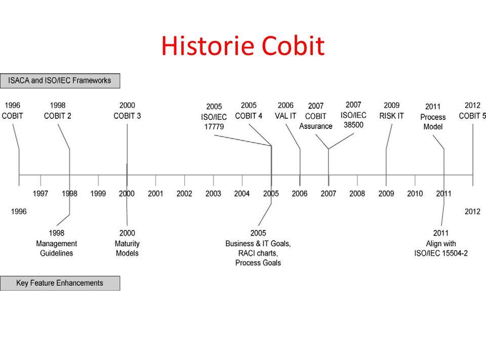 Historie Cobit