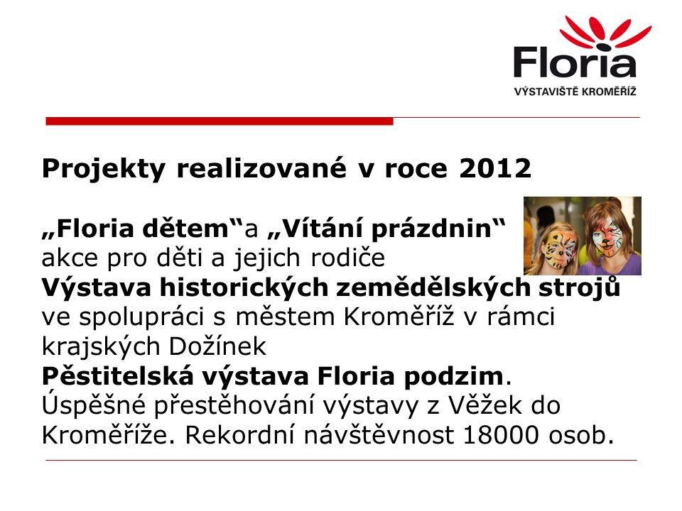 Floria Bonsai – 1.výstava bonsaí v Kroměříži. Mezinárodní úroveň.