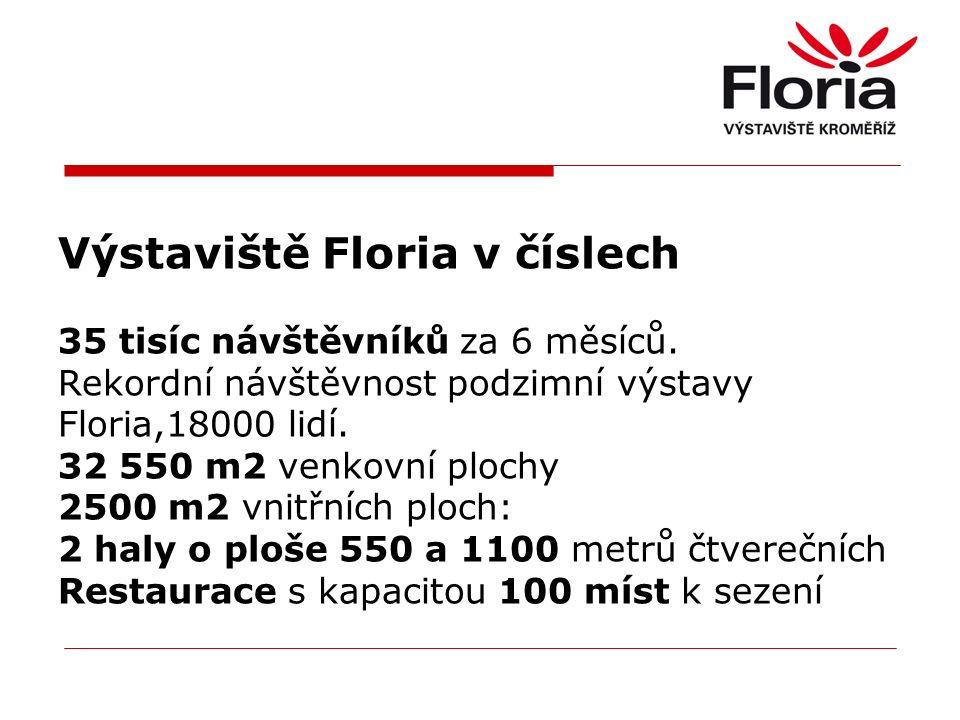 Výstaviště Floria v číslech 35 tisíc návštěvníků za 6 měsíců.