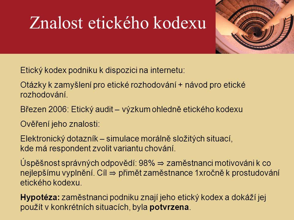 ÚvodPhotography credits - example slide Znalost etického kodexu Etický kodex podniku k dispozici na internetu: Otázky k zamyšlení pro etické rozhodování + návod pro etické rozhodování.