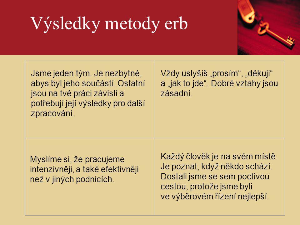 ÚvodPhotography credits - example slide Výsledky metody erb Jsme jeden tým.