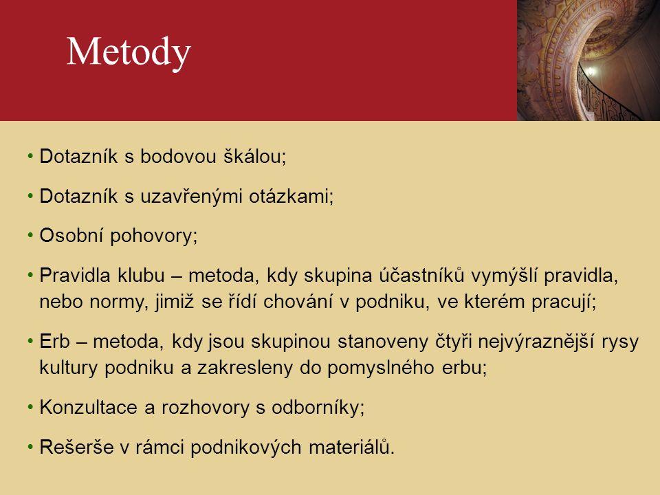 ÚvodPhotography credits - example slide Hypotéza č.