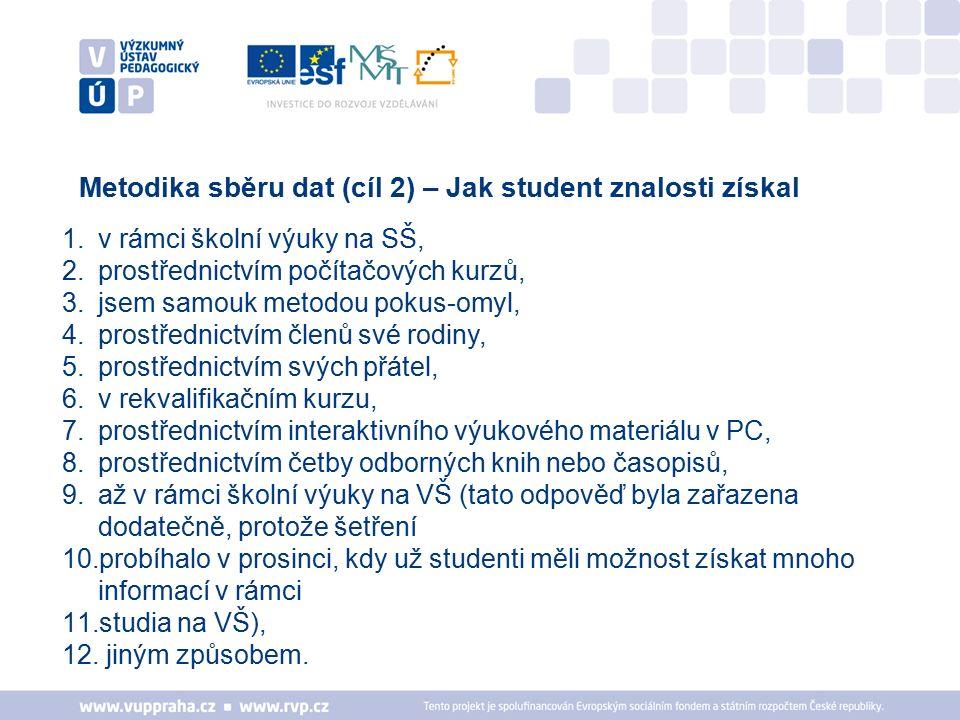 Metodika sběru dat (cíl 2) – Jak student znalosti získal 1.v rámci školní výuky na SŠ, 2.prostřednictvím počítačových kurzů, 3.jsem samouk metodou pokus-omyl, 4.prostřednictvím členů své rodiny, 5.prostřednictvím svých přátel, 6.v rekvalifikačním kurzu, 7.prostřednictvím interaktivního výukového materiálu v PC, 8.prostřednictvím četby odborných knih nebo časopisů, 9.až v rámci školní výuky na VŠ (tato odpověď byla zařazena dodatečně, protože šetření 10.probíhalo v prosinci, kdy už studenti měli možnost získat mnoho informací v rámci 11.studia na VŠ), 12.
