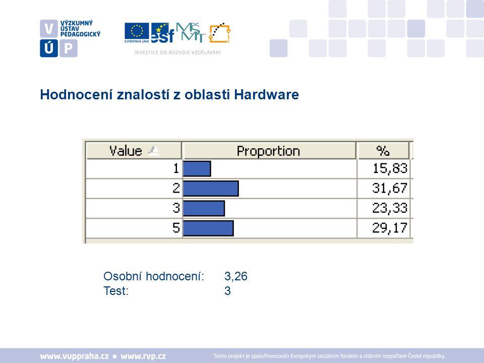 Hodnocení znalostí z oblasti Hardware Osobní hodnocení: 3,26 Test: 3