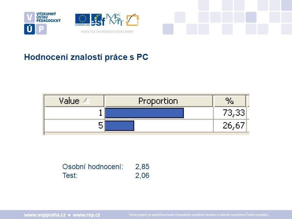 Hodnocení znalostí práce s PC Osobní hodnocení: 2,85 Test: 2,06
