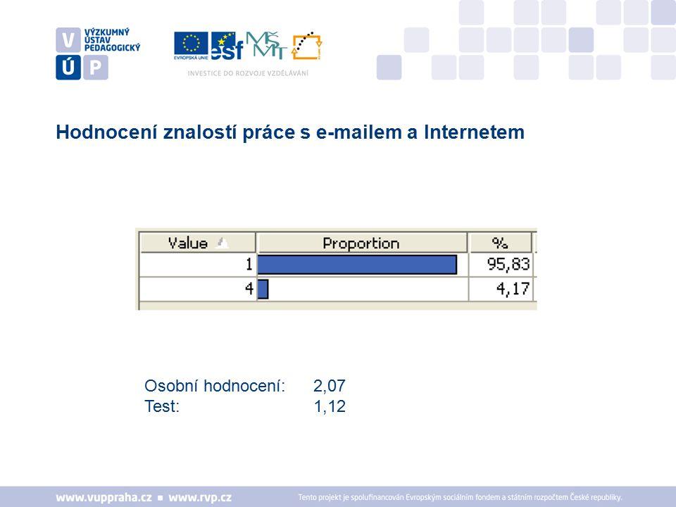 Hodnocení znalostí práce s e-mailem a Internetem Osobní hodnocení: 2,07 Test: 1,12