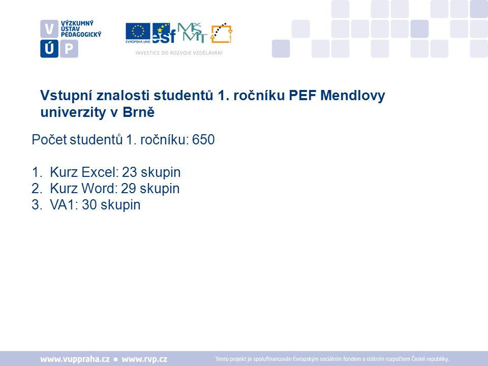 Vstupní znalosti studentů 1. ročníku PEF Mendlovy univerzity v Brně Počet studentů 1. ročníku: 650 1.Kurz Excel: 23 skupin 2.Kurz Word: 29 skupin 3.VA