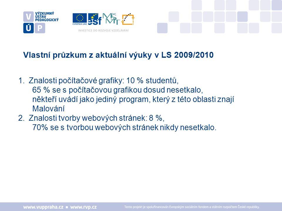 Vlastní průzkum z aktuální výuky v LS 2009/2010 1.Znalosti počítačové grafiky: 10 % studentů, 65 % se s počítačovou grafikou dosud nesetkalo, někteří