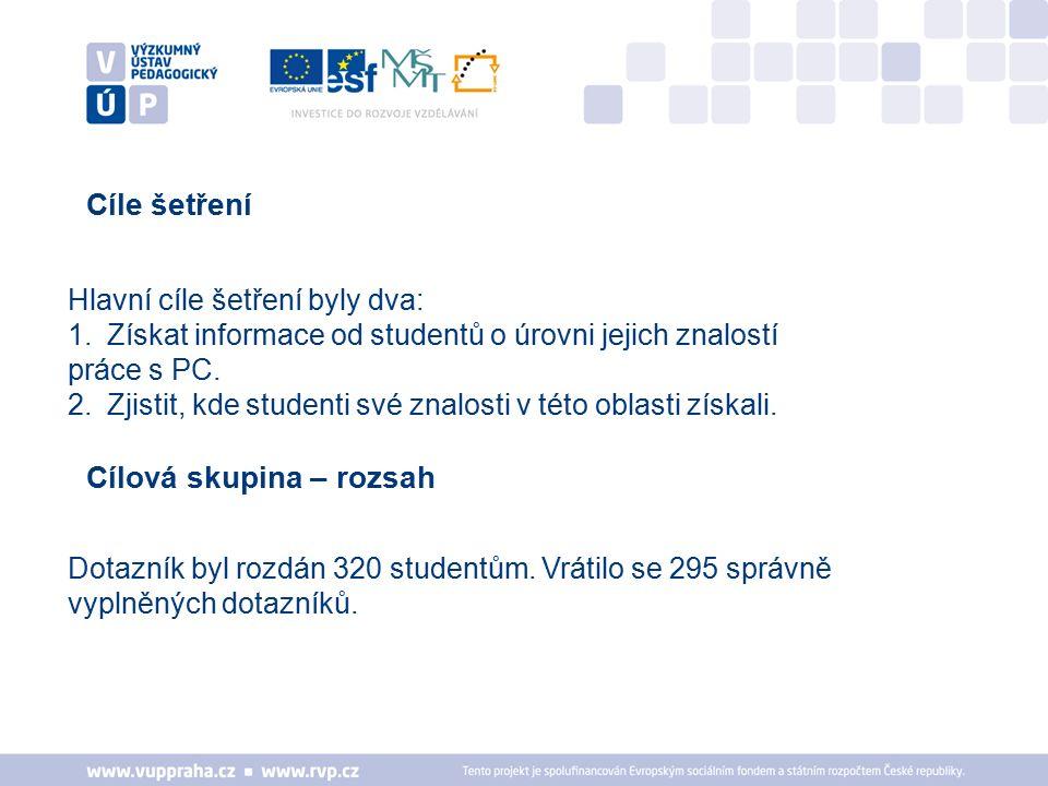 Cíle šetření Hlavní cíle šetření byly dva: 1.Získat informace od studentů o úrovni jejich znalostí práce s PC. 2.Zjistit, kde studenti své znalosti v