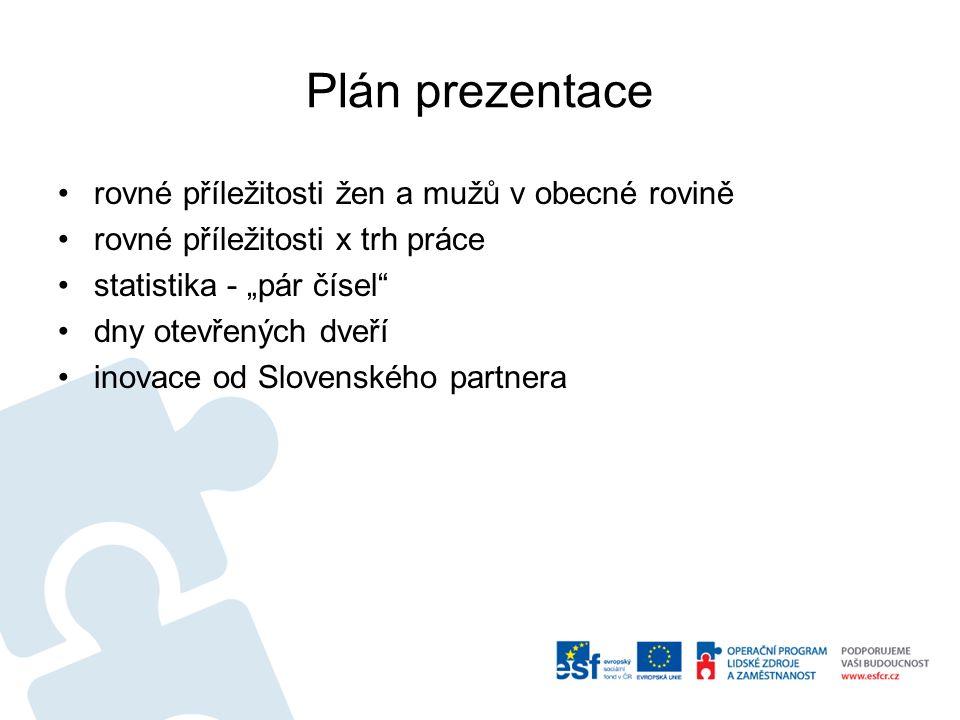 """Plán prezentace rovné příležitosti žen a mužů v obecné rovině rovné příležitosti x trh práce statistika - """"pár čísel dny otevřených dveří inovace od Slovenského partnera"""
