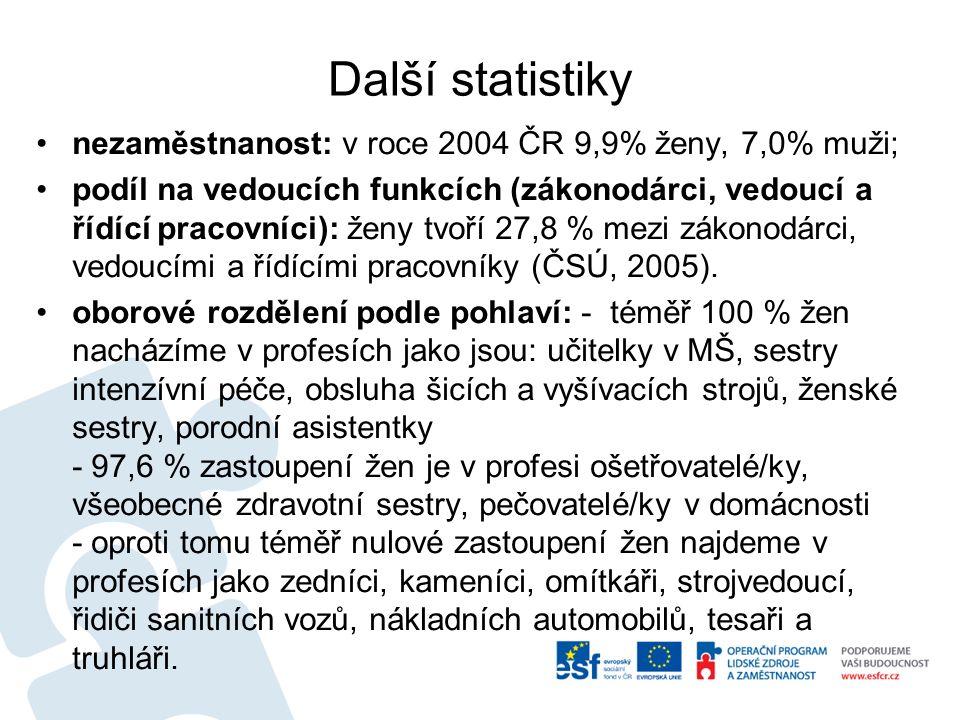 Dny otevřených dveří v DpS Reynkova Dny otevřených dveří v sociálních zařízeních města Havlíčkův Brod: Červenec 2014 termín: 9.