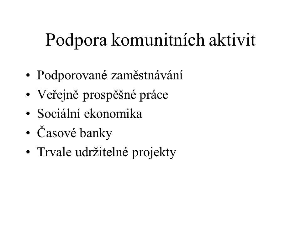 Příklady http://junuvstatek.cz/index.php?page=detail clanky&article=28http://junuvstatek.cz/index.php?page=detail clanky&article=28 http://www.idobnet.cz/news/modry- domecek-centrum-kultury-i-socialni-firmahttp://www.idobnet.cz/news/modry- domecek-centrum-kultury-i-socialni-firma www.ceske-socialni-podnikani.cz