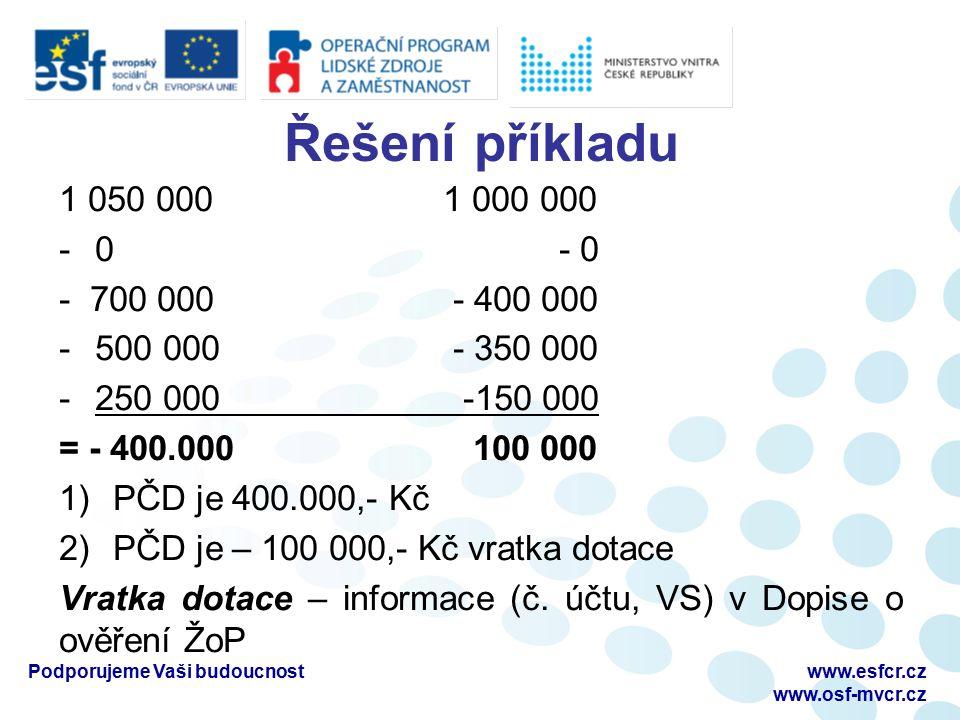 Řešení příkladu 1 050 0001 000 000 -0 - 0 - 700 000 - 400 000 -500 000 - 350 000 -250 000 -150 000 = - 400.000 100 000 1)PČD je 400.000,- Kč 2)PČD je – 100 000,- Kč vratka dotace Vratka dotace – informace (č.