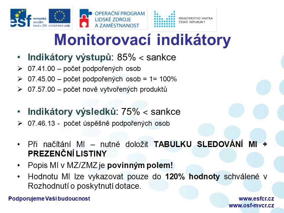 Monitorovací indikátory Indikátory výstupů: 85% ˂ sankce  07.41.00 – počet podpořených osob  07.45.00 – počet podpořených osob = 1= 100%  07.57.00 – počet nově vytvořených produktů Indikátory výsledků: 75% ˂ sankce  07.46.13 - počet úspěšně podpořených osob Při načítání MI – nutné doložit TABULKU SLEDOVÁNÍ MI + PREZENČNÍ LISTINY Popis MI v MZ/ZMZ je povinným polem.