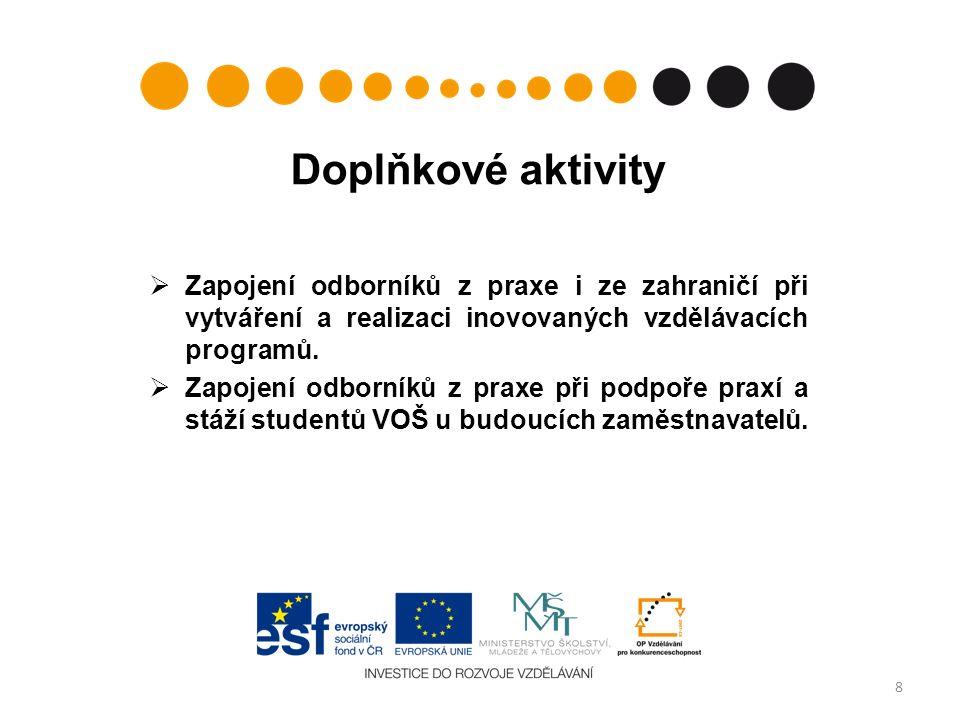Doplňkové aktivity  Zapojení odborníků z praxe i ze zahraničí při vytváření a realizaci inovovaných vzdělávacích programů.