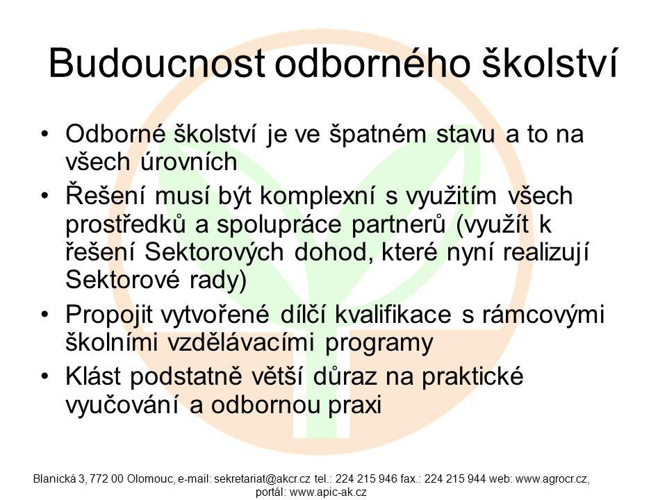 Blanická 3, 772 00 Olomouc, e-mail: sekretariat@akcr.cz tel.: 224 215 946 fax.: 224 215 944 web: www.agrocr.cz, portál: www.apic-ak.cz Budoucnost odborného školství Odborné školství je ve špatném stavu a to na všech úrovních Řešení musí být komplexní s využitím všech prostředků a spolupráce partnerů (využít k řešení Sektorových dohod, které nyní realizují Sektorové rady) Propojit vytvořené dílčí kvalifikace s rámcovými školními vzdělávacími programy Klást podstatně větší důraz na praktické vyučování a odbornou praxi