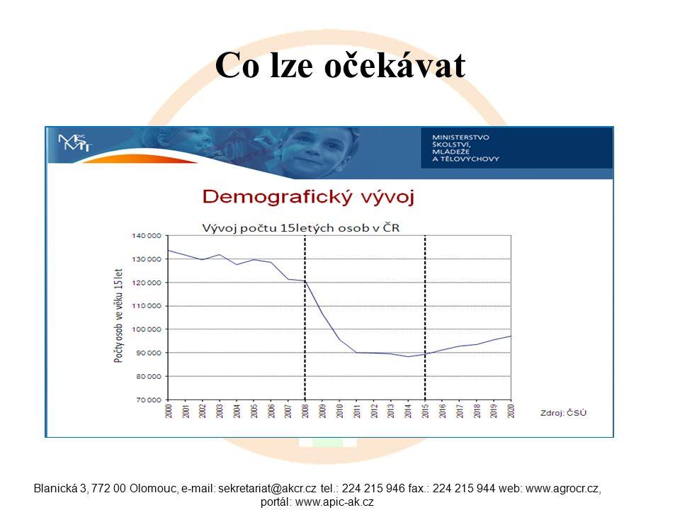 Blanická 3, 772 00 Olomouc, e-mail: sekretariat@akcr.cz tel.: 224 215 946 fax.: 224 215 944 web: www.agrocr.cz, portál: www.apic-ak.cz Co lze očekávat
