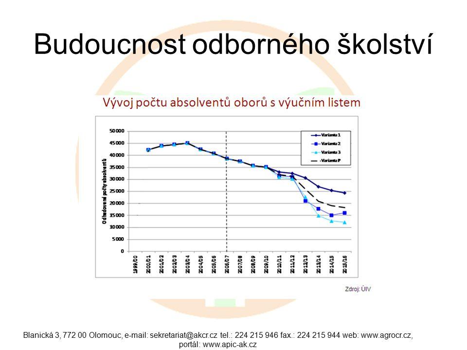 Blanická 3, 772 00 Olomouc, e-mail: sekretariat@akcr.cz tel.: 224 215 946 fax.: 224 215 944 web: www.agrocr.cz, portál: www.apic-ak.cz Budoucnost odborného školství