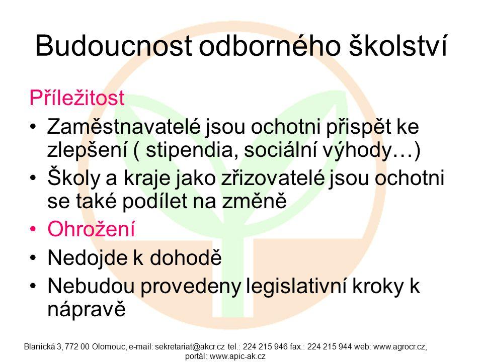 Blanická 3, 772 00 Olomouc, e-mail: sekretariat@akcr.cz tel.: 224 215 946 fax.: 224 215 944 web: www.agrocr.cz, portál: www.apic-ak.cz Budoucnost odborného školství Příležitost Zaměstnavatelé jsou ochotni přispět ke zlepšení ( stipendia, sociální výhody…) Školy a kraje jako zřizovatelé jsou ochotni se také podílet na změně Ohrožení Nedojde k dohodě Nebudou provedeny legislativní kroky k nápravě