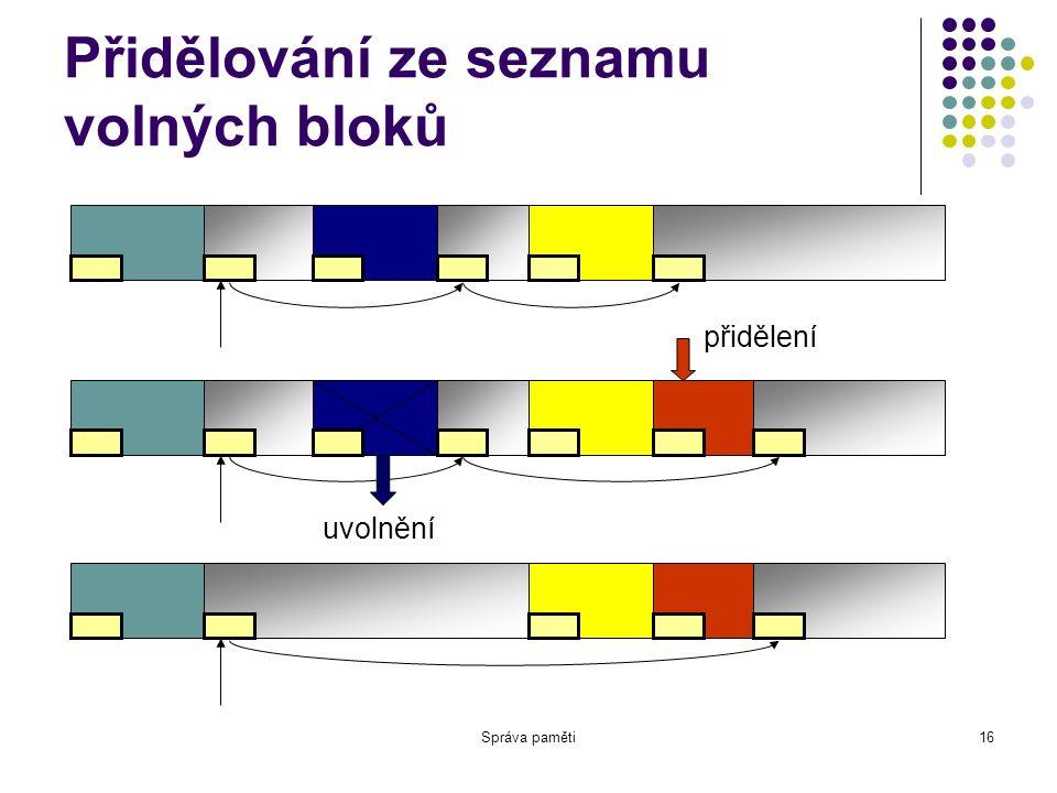 Správa paměti16 Přidělování ze seznamu volných bloků přidělení uvolnění