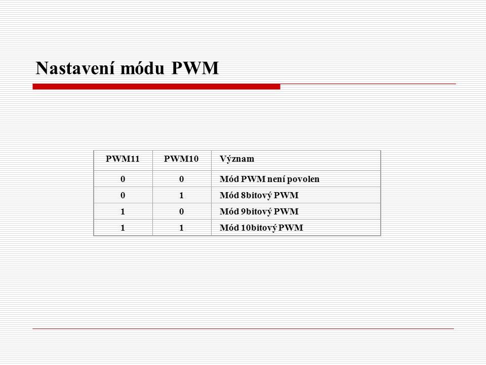 Nastavení módu PWM PWM11PWM10Význam 00Mód PWM není povolen 01Mód 8bitový PWM 10Mód 9bitový PWM 11Mód 10bitový PWM