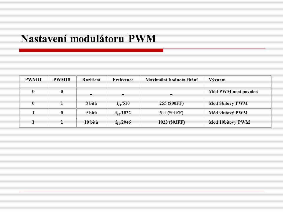 Nastavení modulátoru PWM PWM11PWM10RozlišeníFrekvenceMaximální hodnota čítáníVýznam 00 --- Mód PWM není povolen 018 bitůf č1 /510255 ($00FF)Mód 8bitový PWM 109 bitůf č1 /1022511 ($01FF)Mód 9bitový PWM 1110 bitůf č1 /20461023 ($03FF)Mód 10bitový PWM