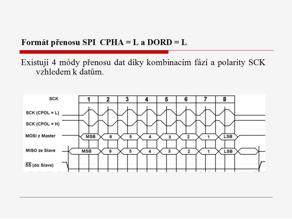 Formát přenosu SPI CPHA = L a DORD = L Existují 4 módy přenosu dat díky kombinacím fází a polarity SCK vzhledem k datům.