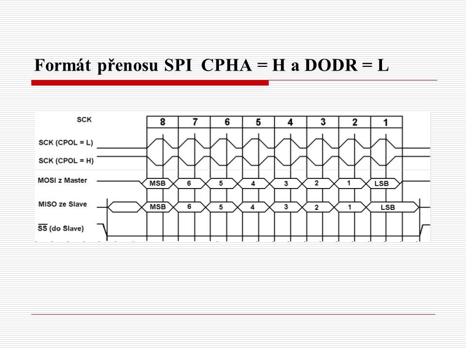 Formát přenosu SPI CPHA = H a DODR = L
