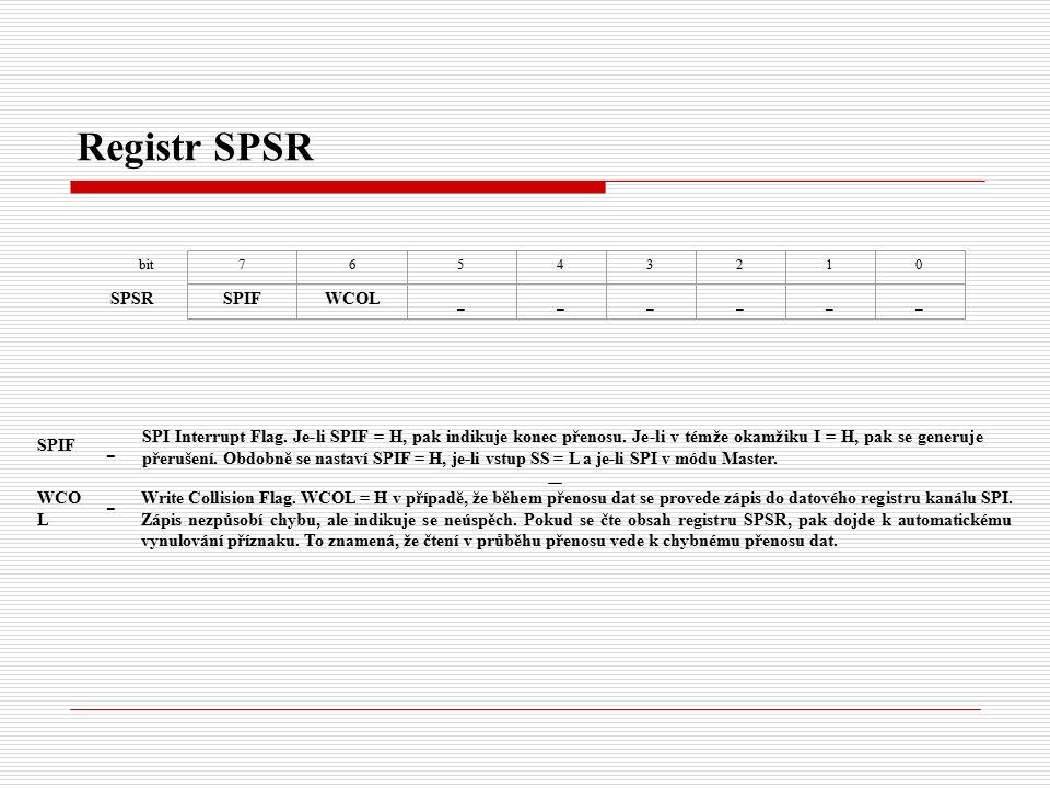 Registr SPSR bit SPSR 76543210 SPIFWCOL ------ SPI Interrupt Flag.