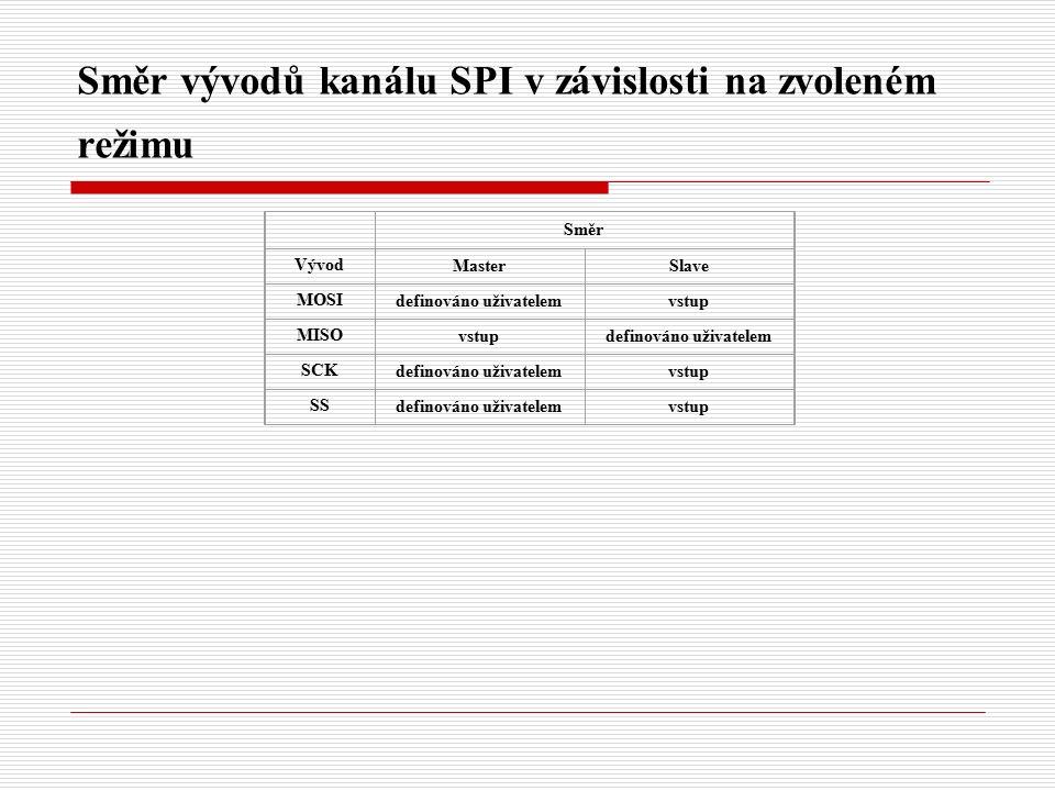 Směr vývodů kanálu SPI v závislosti na zvoleném režimu Směr Vývod MasterSlave MOSI definováno uživatelemvstup MISO vstupdefinováno uživatelem SCK definováno uživatelemvstup SS definováno uživatelemvstup
