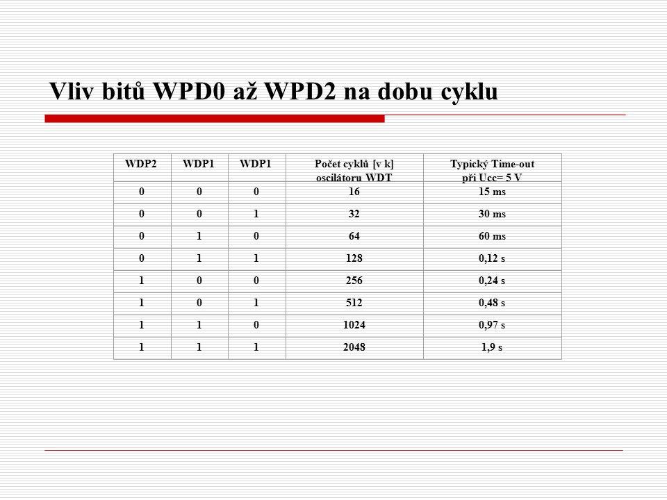 Vliv bitů WPD0 až WPD2 na dobu cyklu WDP2WDP1 Počet cyklů [v k] oscilátoru WDT Typický Time-out při Ucc= 5 V 0001615 ms 0013230 ms 0106460 ms 0111280,12 s 1002560,24 s 1015120,48 s 11010240,97 s 11120481,9 s