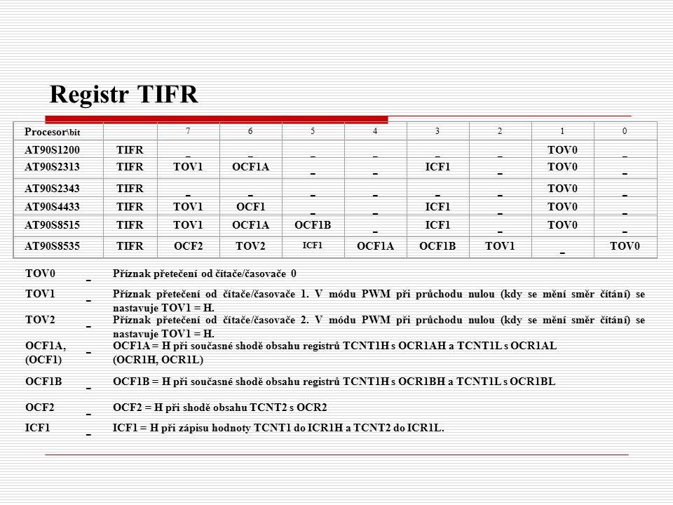 Registr TIFR Procesor \bit 76543210 AT90S1200TIFR ------ TOV0 - AT90S2313TIFRTOV1OCF1A -- ICF1 - TOV0 - AT90S2343TIFR ------ TOV0 - AT90S4433TIFRTOV1OCF1 -- ICF1 - TOV0 - AT90S8515TIFRTOV1OCF1AOCF1B - ICF1 - TOV0 - AT90S8535TIFROCF2TOV2 ICF1 OCF1AOCF1BTOV1 - TOV0 - Příznak přetečení od čítače/časovače 0 TOV1 - Příznak přetečení od čítače/časovače 1.