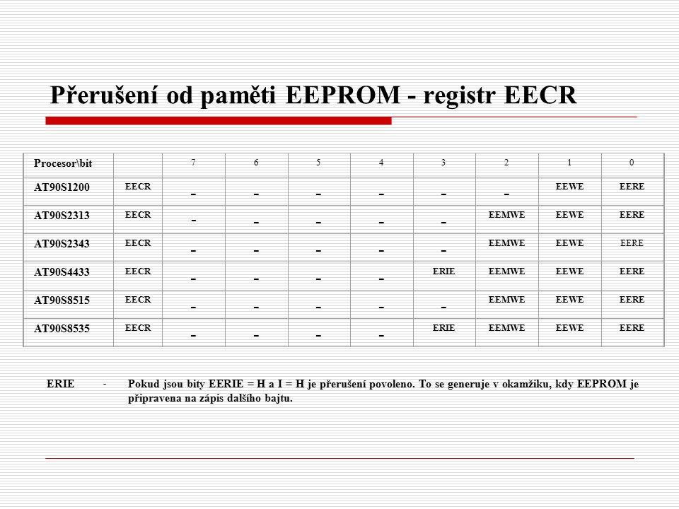 Přerušení od paměti EEPROM - registr EECR Procesor\bit 76543210 AT90S1200 EECR ------ EEWEEERE AT90S2313 EECR - ---- EEMWEEEWEEERE AT90S2343 EECR ----- EEMWEEEWEEERE AT90S4433 EECR ---- ERIEEEMWEEEWEEERE AT90S8515 EECR ----- EEMWEEEWEEERE AT90S8535 EECR ---- ERIEEEMWEEEWEEERE ERIE - Pokud jsou bity EERIE = H a I = H je přerušení povoleno.