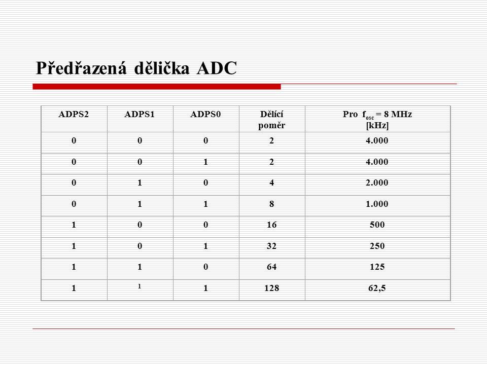 Předřazená dělička ADC ADPS2ADPS1ADPS0Dělící poměr Pro f osc = 8 MHz [kHz] 00024.000 0012 01042.000 01181.000 10016500 10132250 11064125 1 1 112862,5