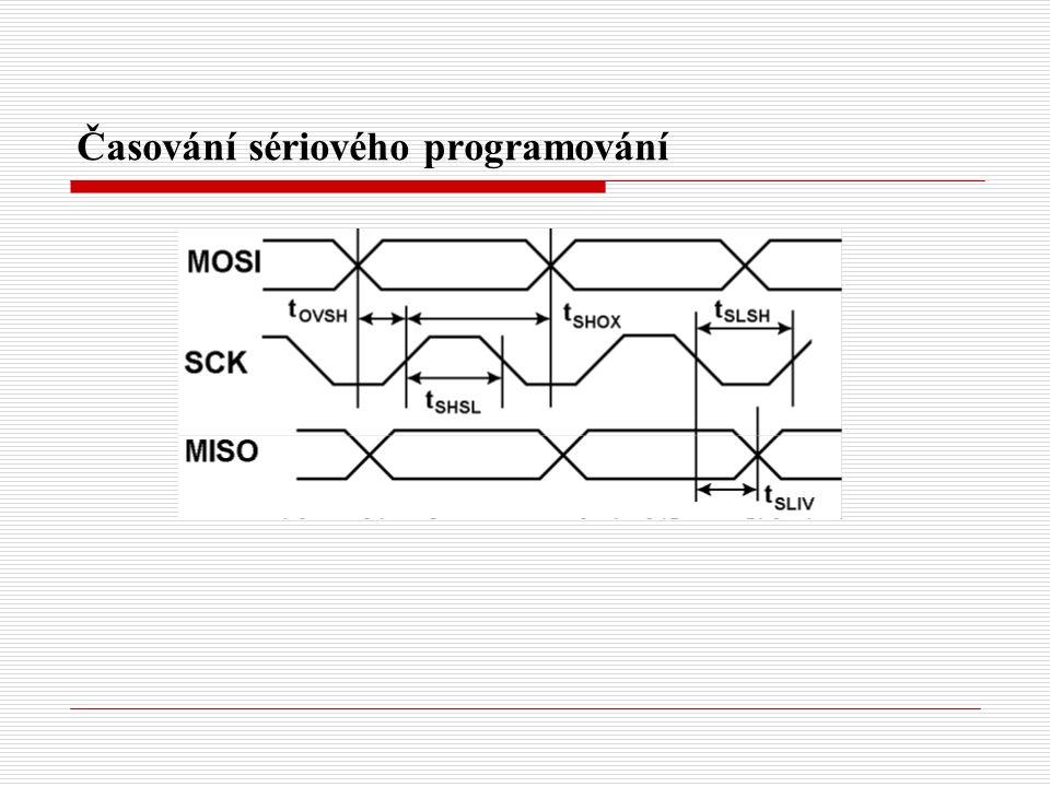 Časování sériového programování