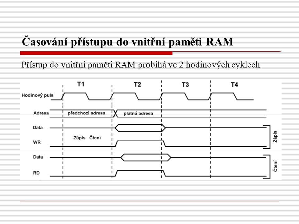 Časování přístupu do vnitřní paměti RAM Přístup do vnitřní paměti RAM probíhá ve 2 hodinových cyklech