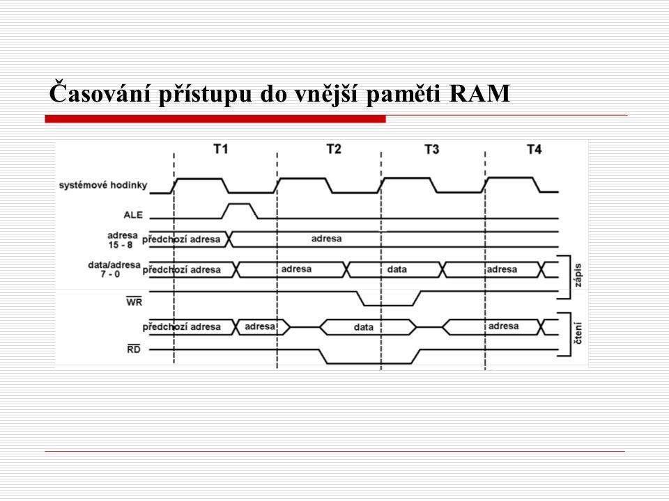 Časování přístupu do vnější paměti RAM