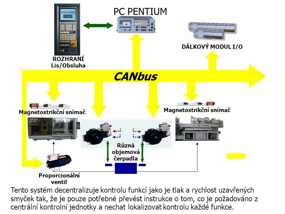 Tento systém decentralizuje kontrolu funkcí jako je tlak a rychlost uzavřených smyček tak, že je pouze potřebné převést instrukce o tom, co je požadováno z centrální kontrolní jednotky a nechat lokalizovat kontrolu každé funkce.
