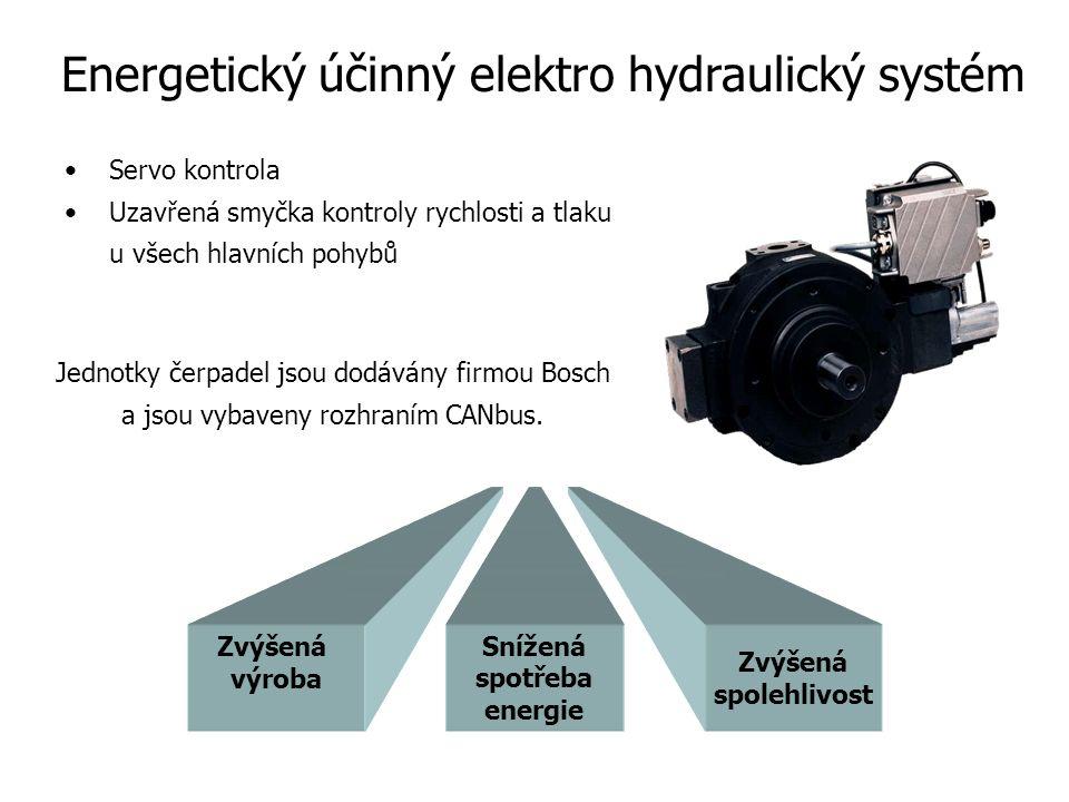 Servo kontrola Uzavřená smyčka kontroly rychlosti a tlaku u všech hlavních pohybů Zvýšená výroba Snížená spotřeba energie Zvýšená spolehlivost Jednotky čerpadel jsou dodávány firmou Bosch a jsou vybaveny rozhraním CANbus.