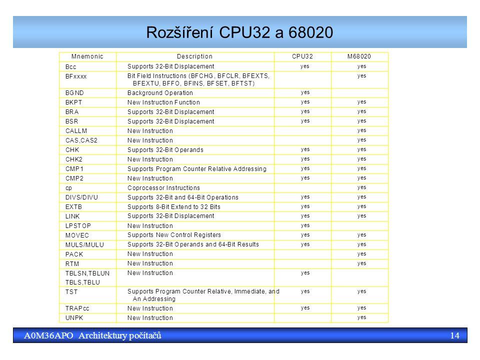 14A0M36APO Architektury počítačů Rozšíření CPU32 a 68020 MnemonicDescriptionCPU32M68020 yes