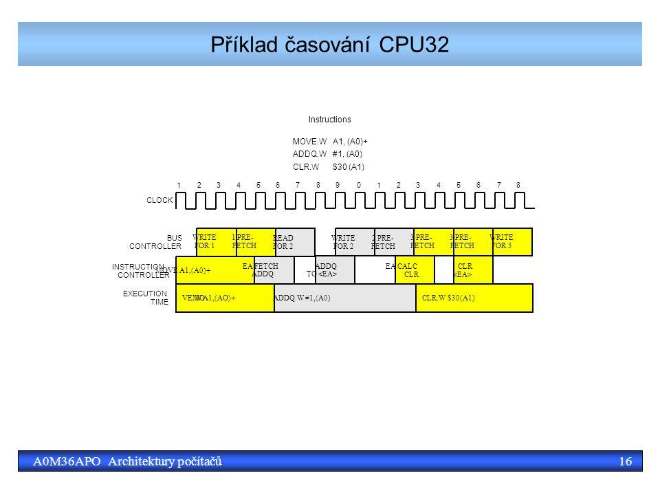 16A0M36APO Architektury počítačů Příklad časování CPU32