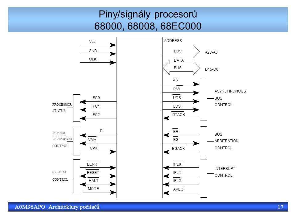 17A0M36APO Architektury počítačů Piny/signály procesorů 68000, 68008, 68EC000