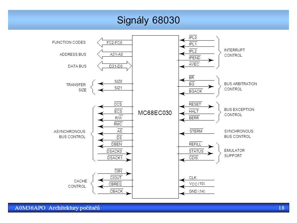 18A0M36APO Architektury počítačů Signály 68030