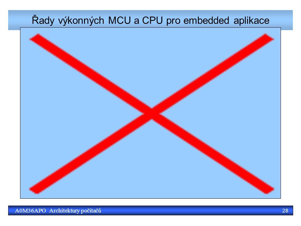 28A0M36APO Architektury počítačů Řady výkonných MCU a CPU pro embedded aplikace