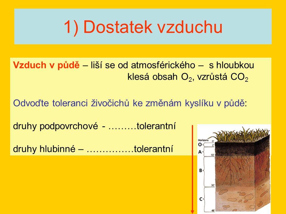 1) Dostatek vzduchu Vzduch v půdě – liší se od atmosférického – s hloubkou klesá obsah O 2, vzrůstá CO 2 Odvoďte toleranci živočichů ke změnám kyslíku v půdě: druhy podpovrchové - ………tolerantní druhy hlubinné – ……………tolerantní